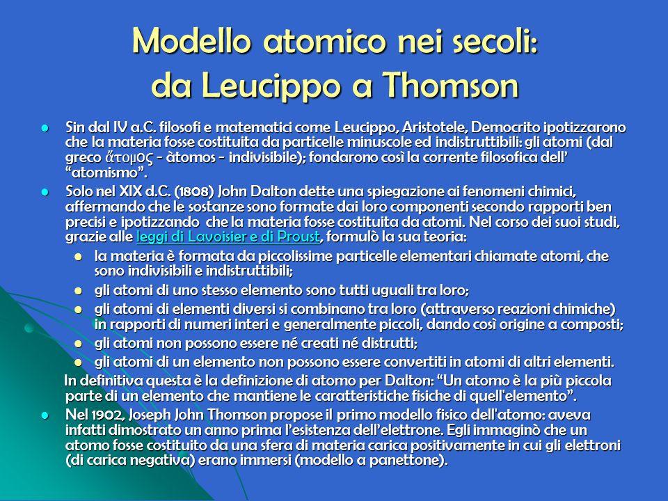 Modello atomico nei secoli: da Leucippo a Thomson