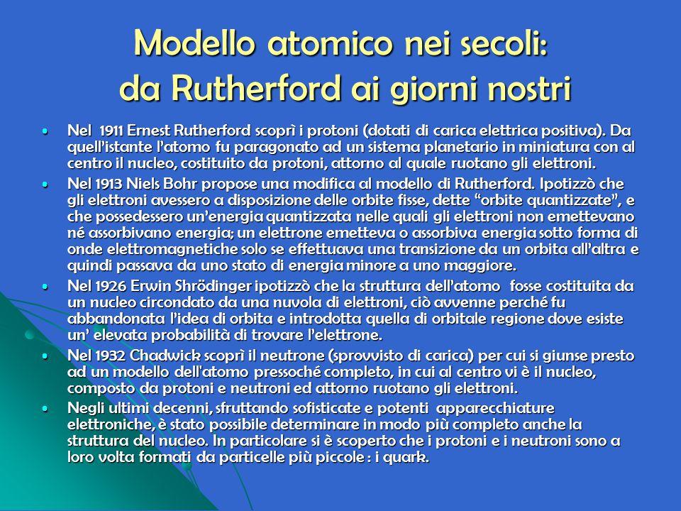 Modello atomico nei secoli: da Rutherford ai giorni nostri