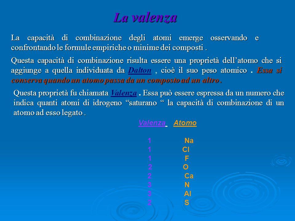 La valenza La capacità di combinazione degli atomi emerge osservando e confrontando le formule empiriche o minime dei composti .