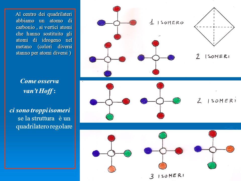 ci sono troppi isomeri se la struttura è un quadrilatero regolare