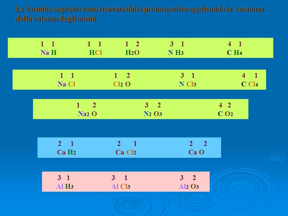 Le formule seguenti sono ricavate dalle prime quattro applicando la costanza della valenza degli atomi :