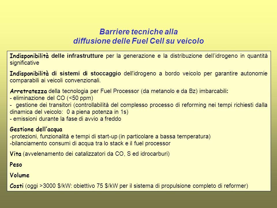 Barriere tecniche alla diffusione delle Fuel Cell su veicolo