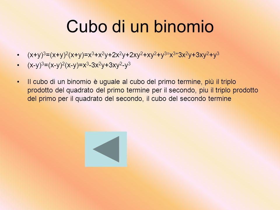 Cubo di un binomio (x+y)3=(x+y)2(x+y)=x3+x2y+2x2y+2xy2+xy2+y3=x3+3x2y+3xy2+y3. (x-y)3=(x-y)2(x-y)=x3-3x2y+3xy2-y3.