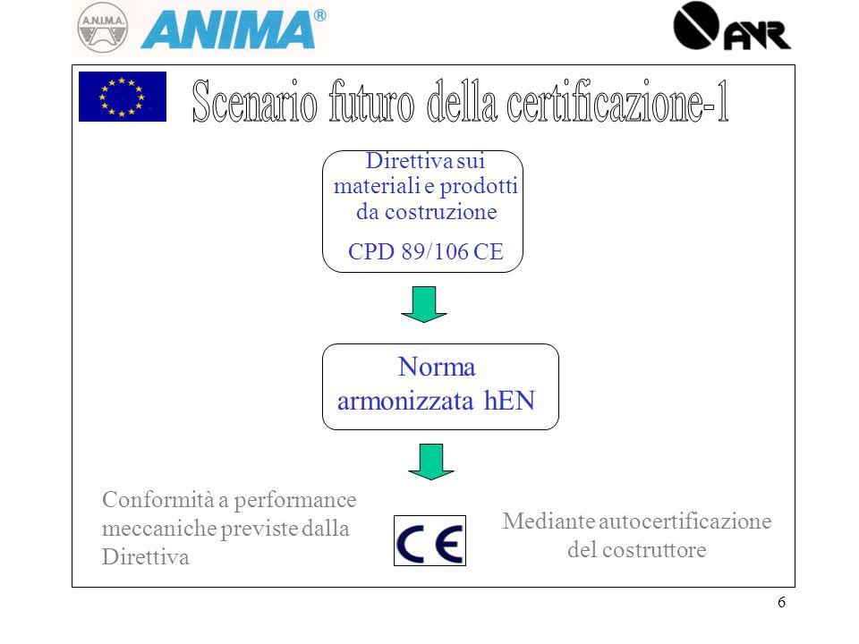Scenario futuro della certificazione-1