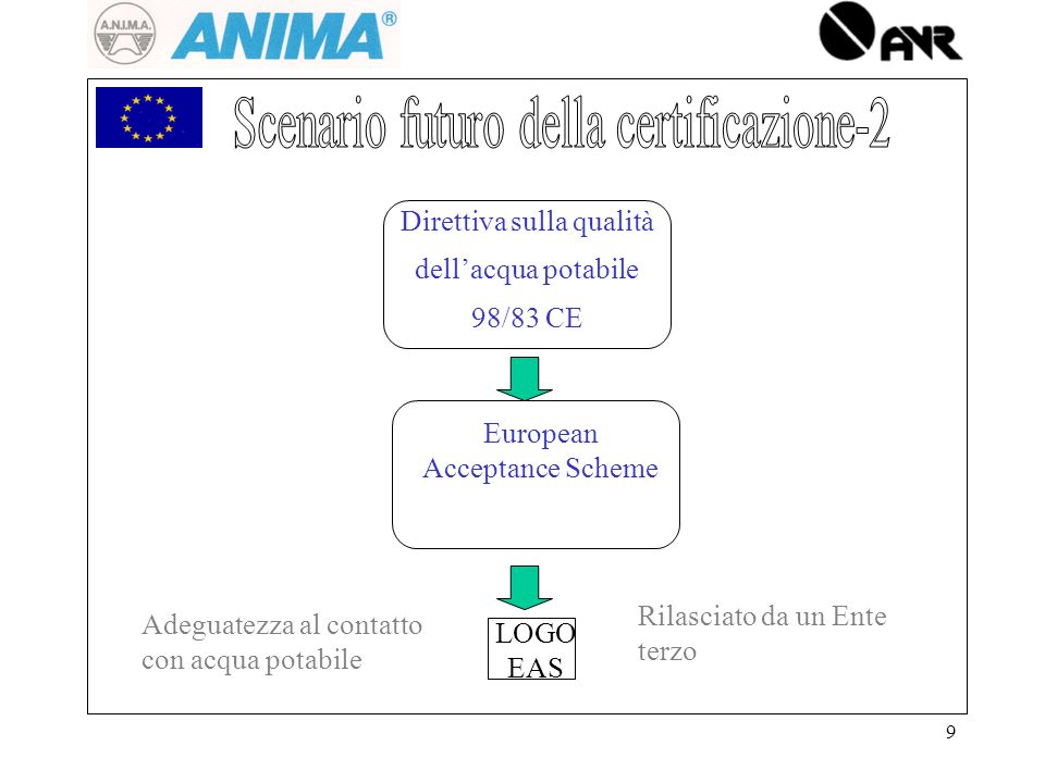 Scenario futuro della certificazione-2