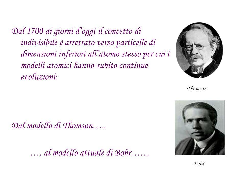 Dal modello di Thomson….. …. al modello attuale di Bohr……