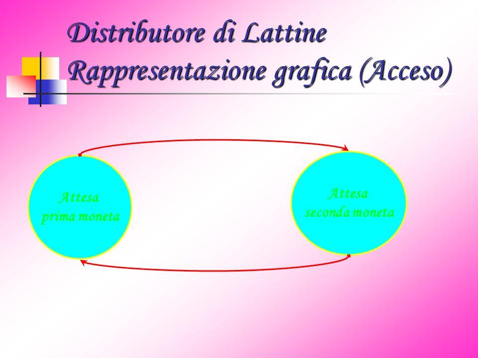 Distributore di Lattine Rappresentazione grafica (Acceso)
