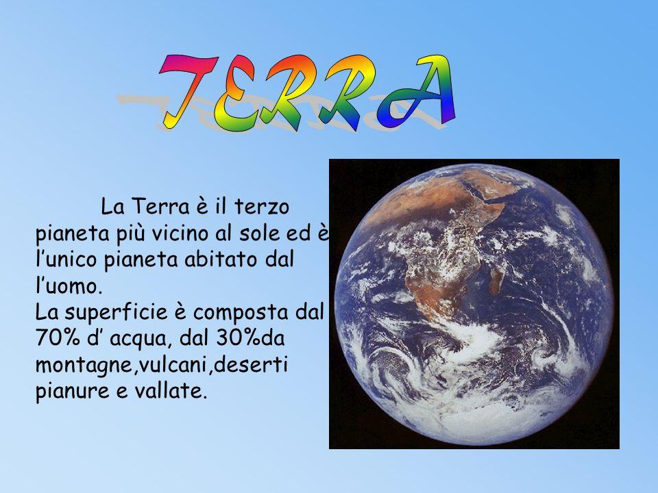 TERRALa Terra è il terzo pianeta più vicino al sole ed è l'unico pianeta abitato dal l'uomo.