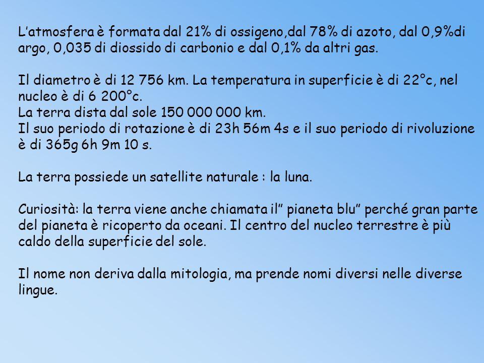 L'atmosfera è formata dal 21% di ossigeno,dal 78% di azoto, dal 0,9%di argo, 0,035 di diossido di carbonio e dal 0,1% da altri gas.