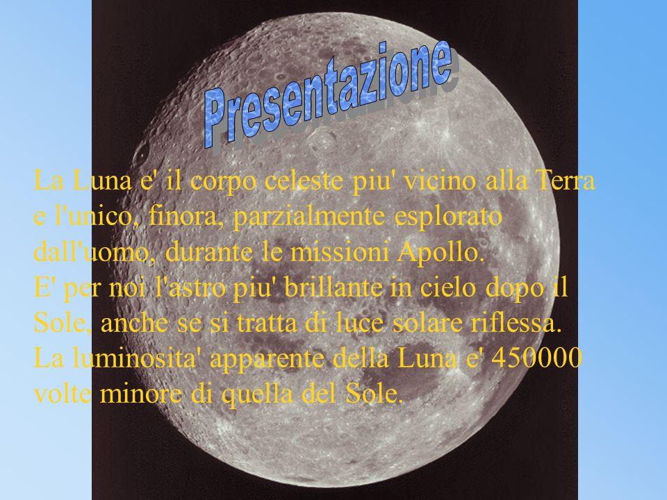 PresentazioneLa Luna e il corpo celeste piu vicino alla Terra e l unico, finora, parzialmente esplorato dall uomo, durante le missioni Apollo.