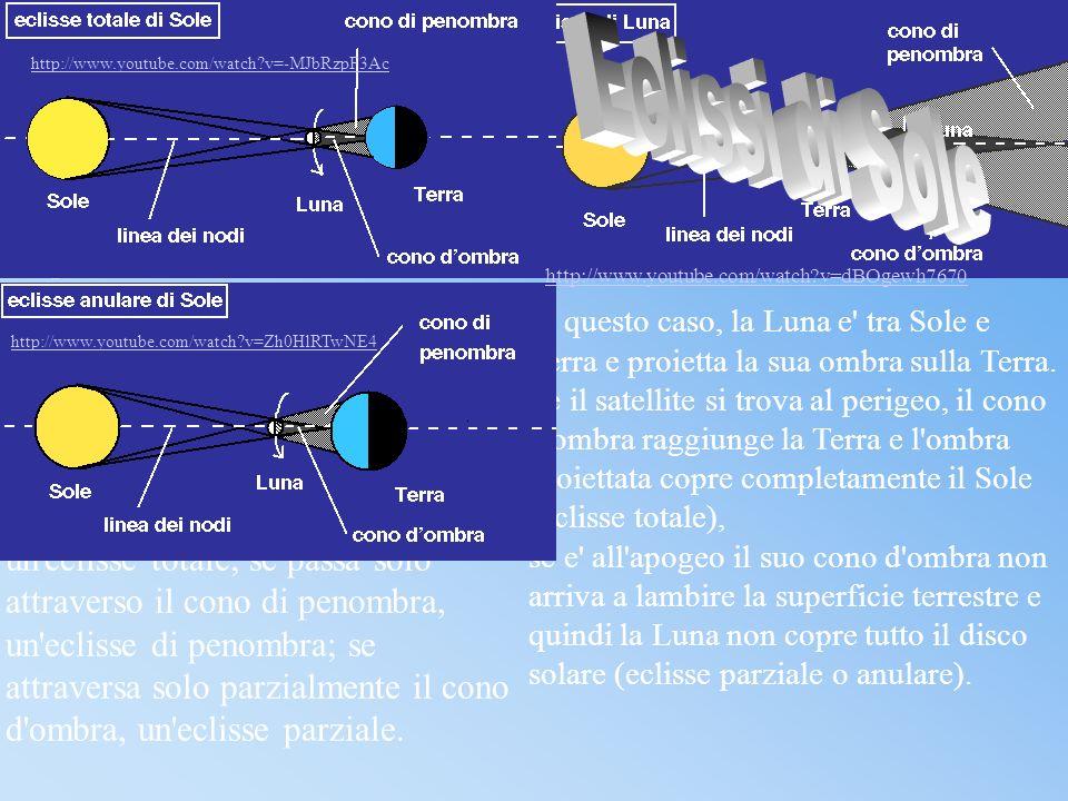 Eclissi di luna Eclissi di Sole