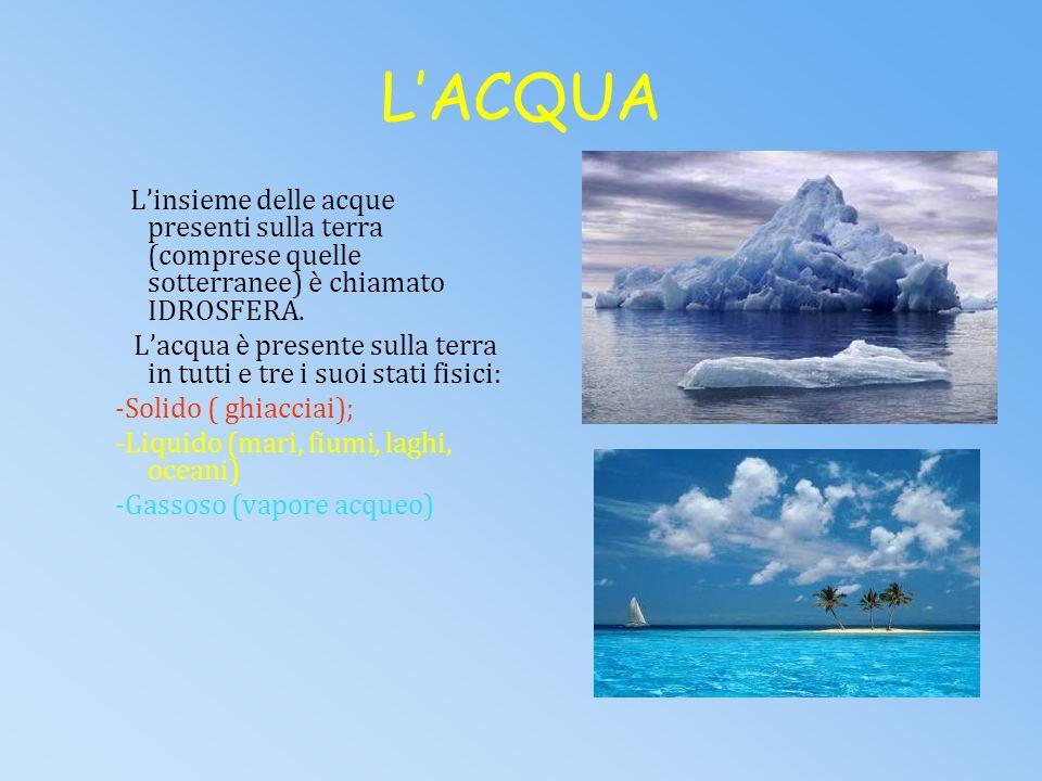 L'ACQUA L'insieme delle acque presenti sulla terra (comprese quelle sotterranee) è chiamato IDROSFERA.