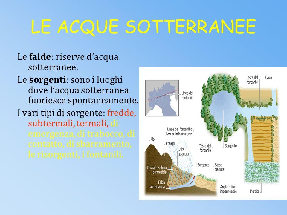 LE ACQUE SOTTERRANEE Le falde: riserve d'acqua sotterranee.