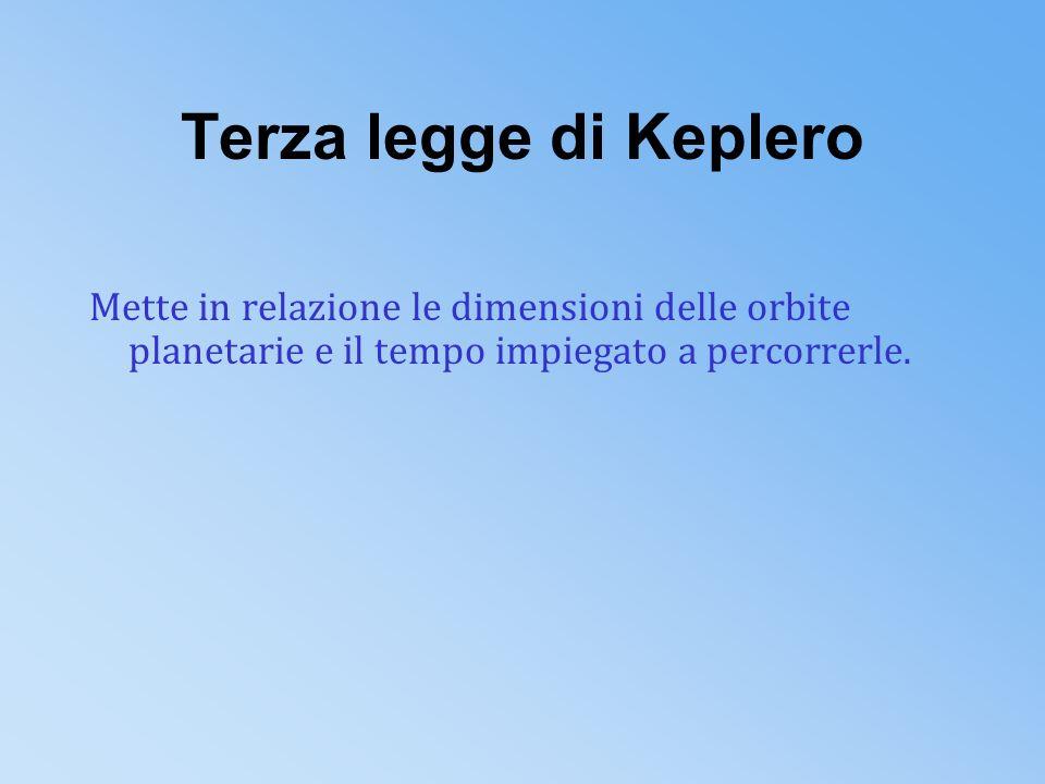 Terza legge di Keplero Mette in relazione le dimensioni delle orbite planetarie e il tempo impiegato a percorrerle.