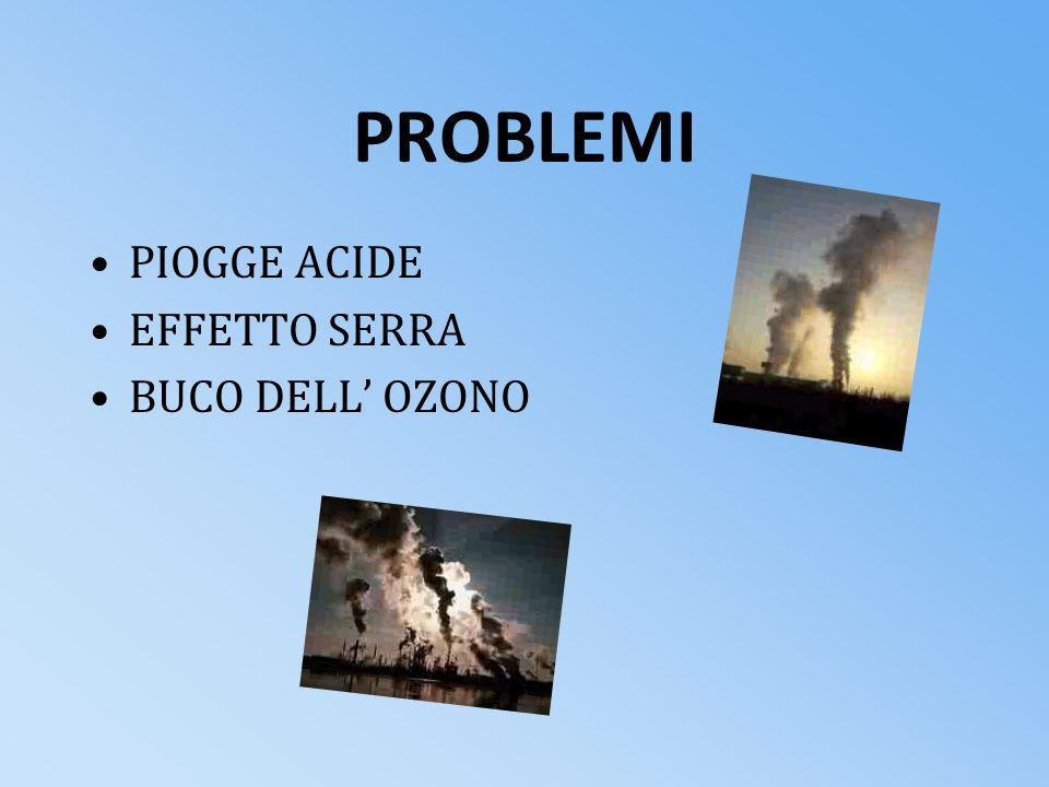 PROBLEMI PIOGGE ACIDE EFFETTO SERRA BUCO DELL' OZONO
