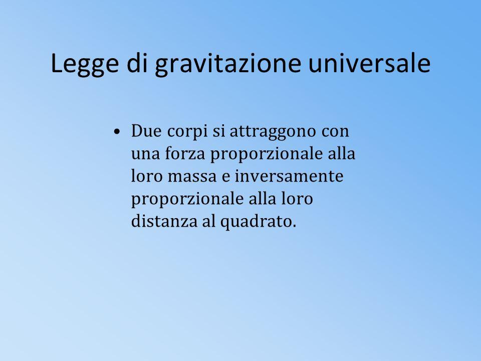 Legge di gravitazione universale