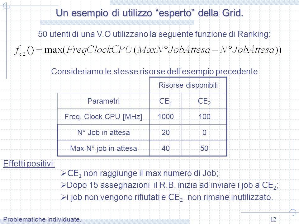 Un esempio di utilizzo esperto della Grid.