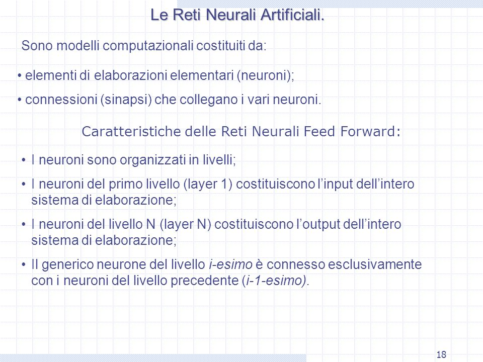 Le Reti Neurali Artificiali.