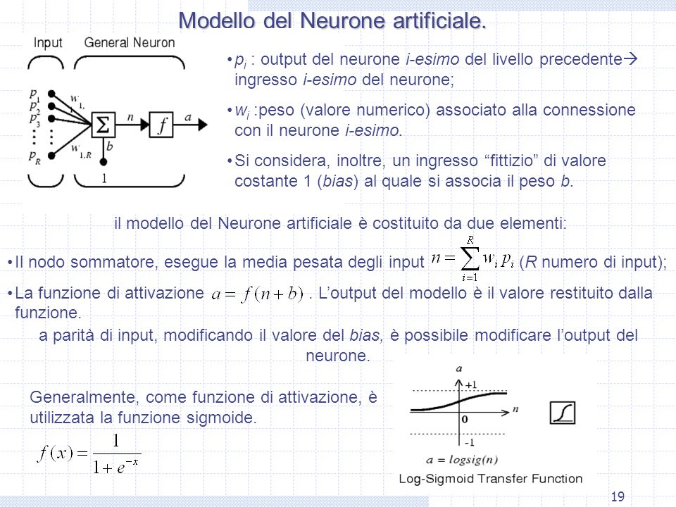 Modello del Neurone artificiale.