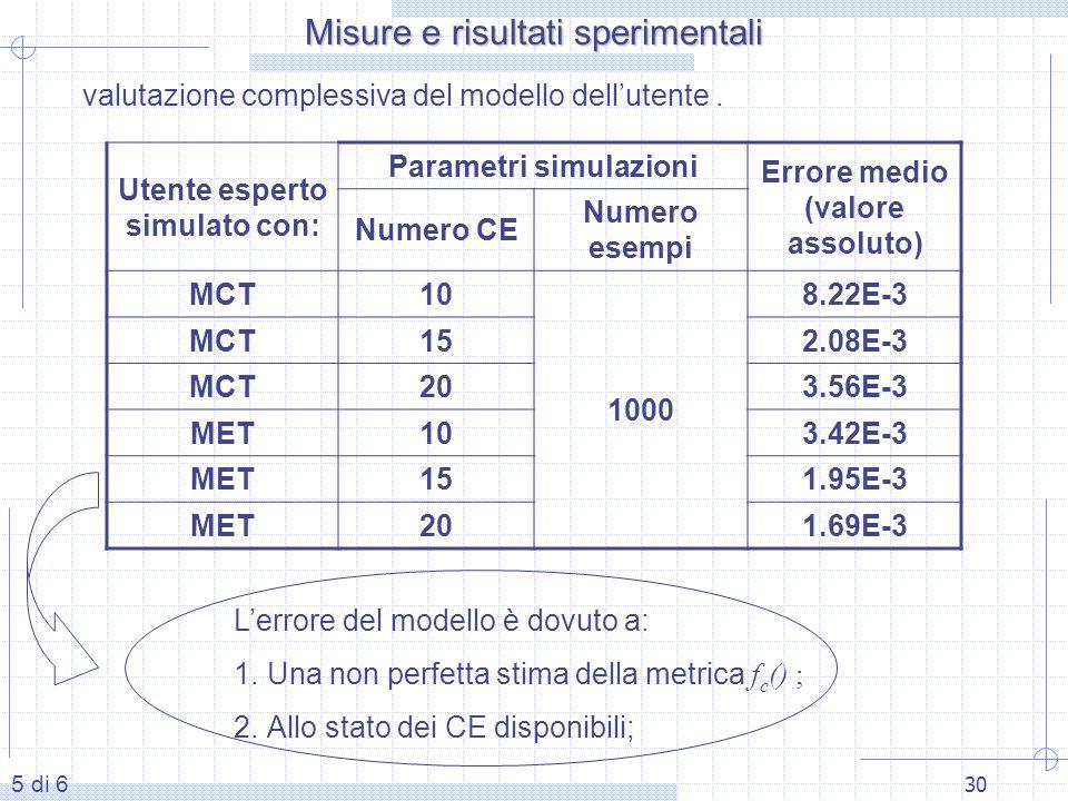 valutazione complessiva del modello dell'utente .