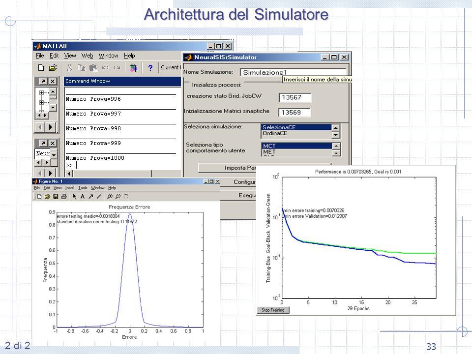 Architettura del Simulatore