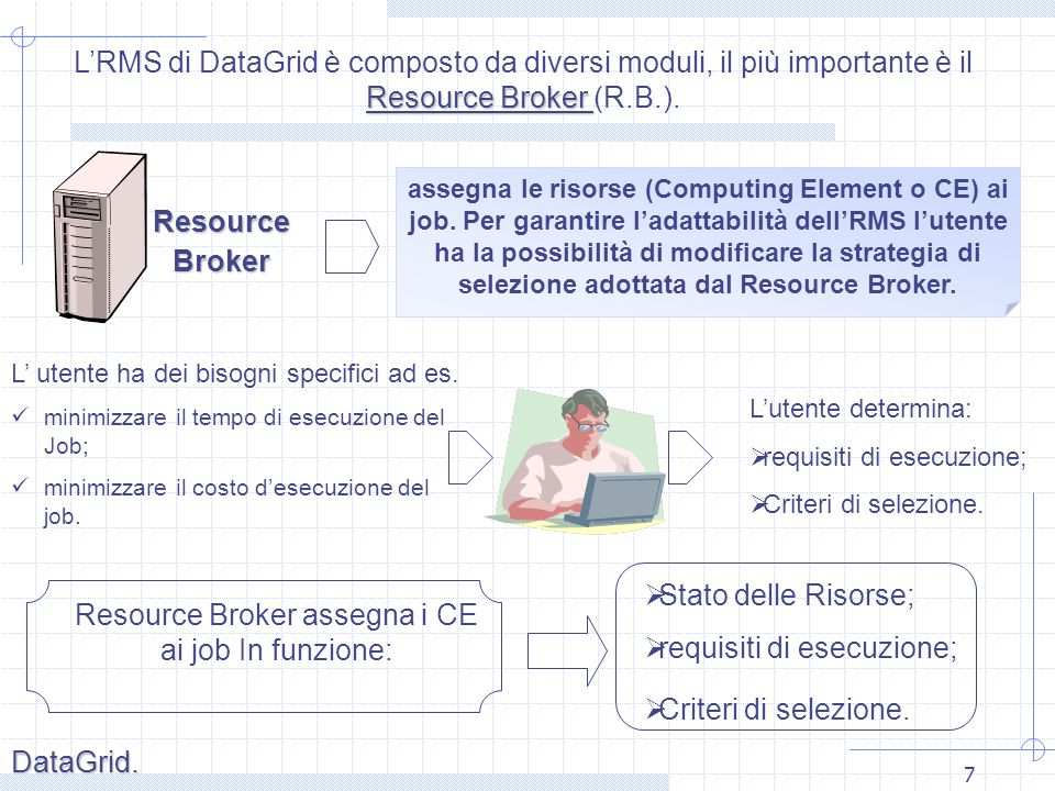Resource Broker assegna i CE ai job In funzione: