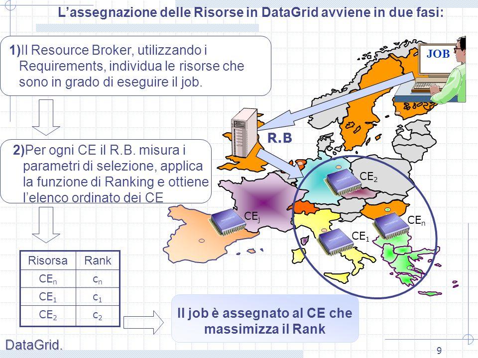L'assegnazione delle Risorse in DataGrid avviene in due fasi: