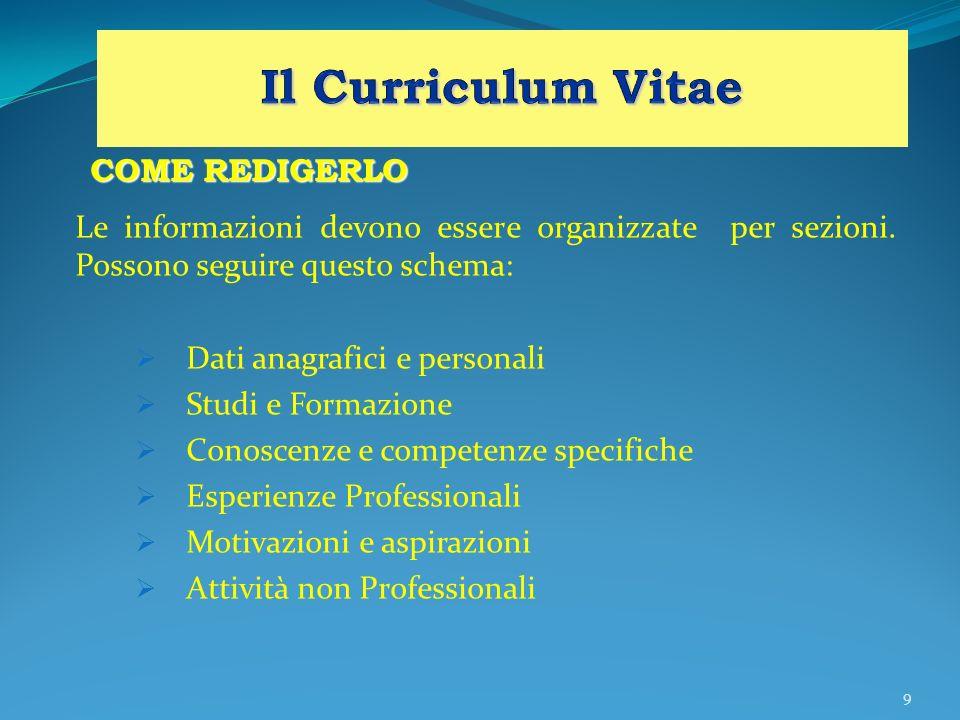 Il Curriculum Vitae COME REDIGERLO