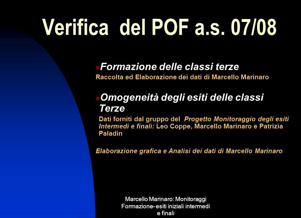 Verifica del POF a.s. 07/08 Formazione delle classi terze