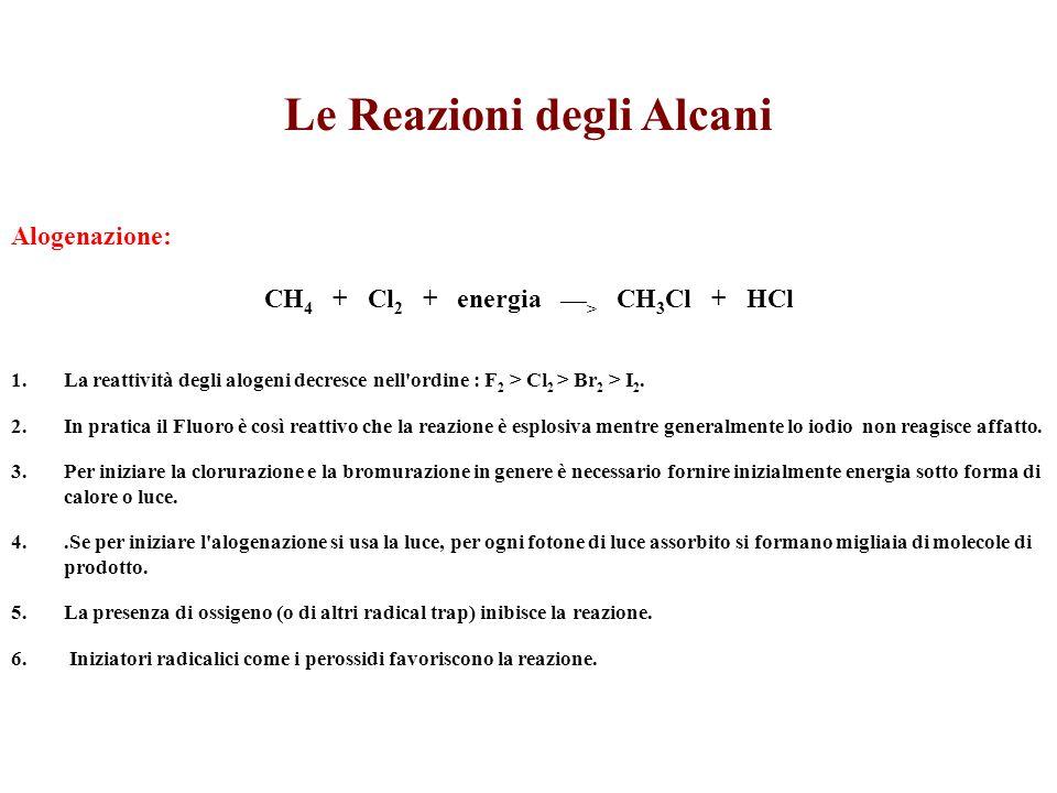 Le Reazioni degli Alcani CH4 + Cl2 + energia ___> CH3Cl + HCl