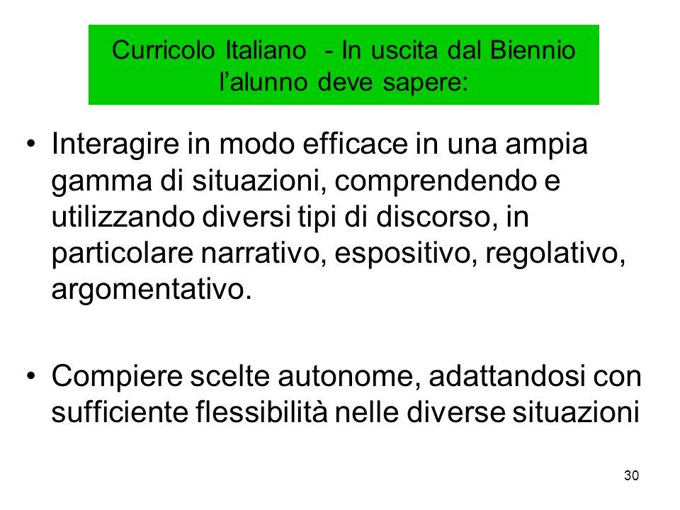 Curricolo Italiano - In uscita dal Biennio l'alunno deve sapere: