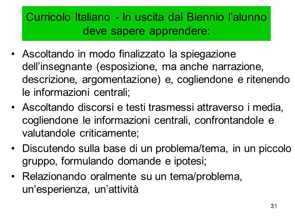 Curricolo Italiano - In uscita dal Biennio l'alunno deve sapere apprendere: