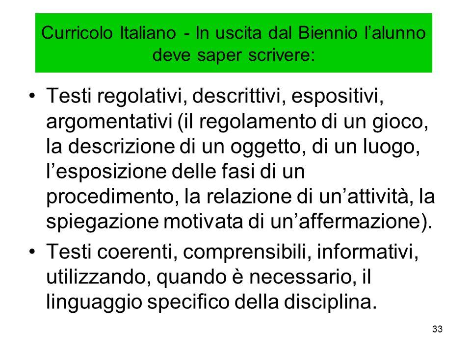 Curricolo Italiano - In uscita dal Biennio l'alunno deve saper scrivere: