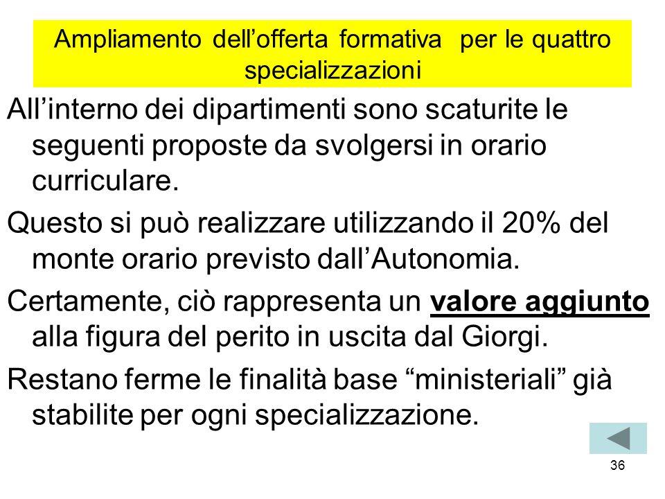Ampliamento dell'offerta formativa per le quattro specializzazioni