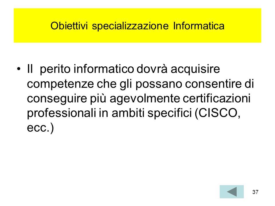 Obiettivi specializzazione Informatica