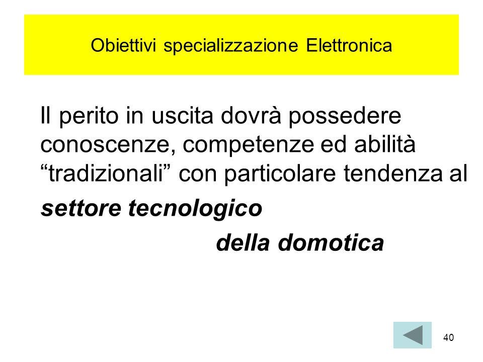 Obiettivi specializzazione Elettronica