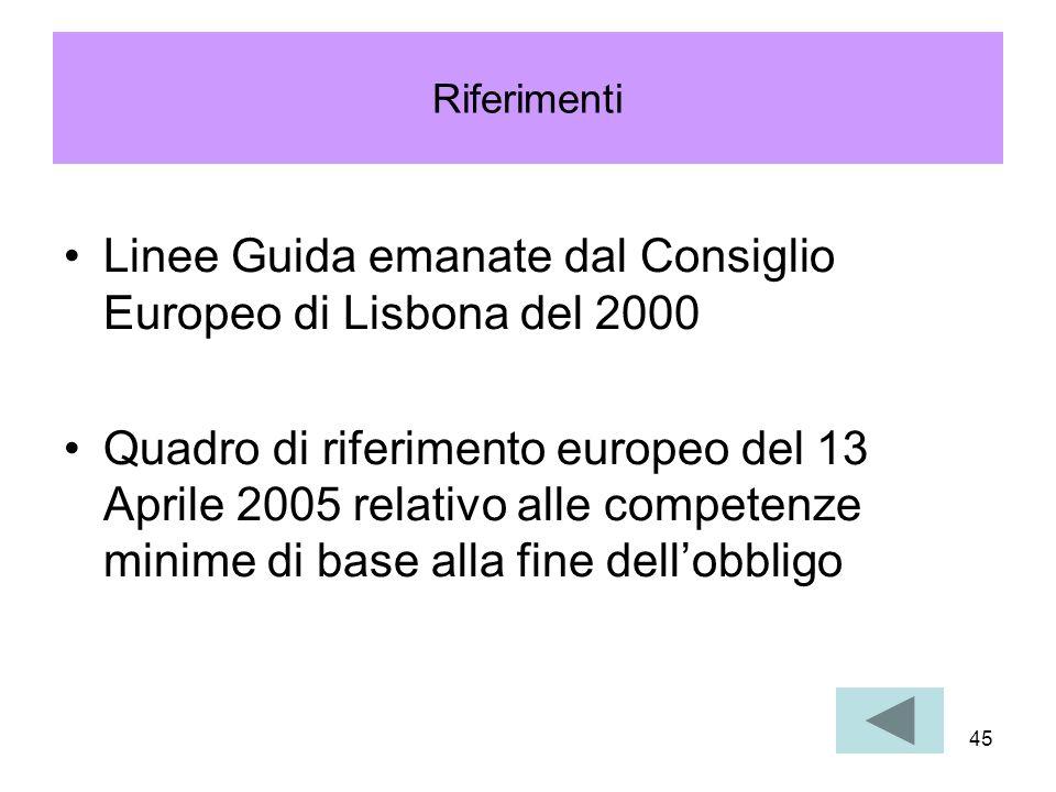 Linee Guida emanate dal Consiglio Europeo di Lisbona del 2000