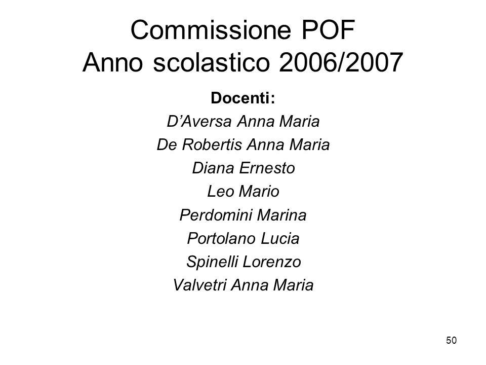 Commissione POF Anno scolastico 2006/2007