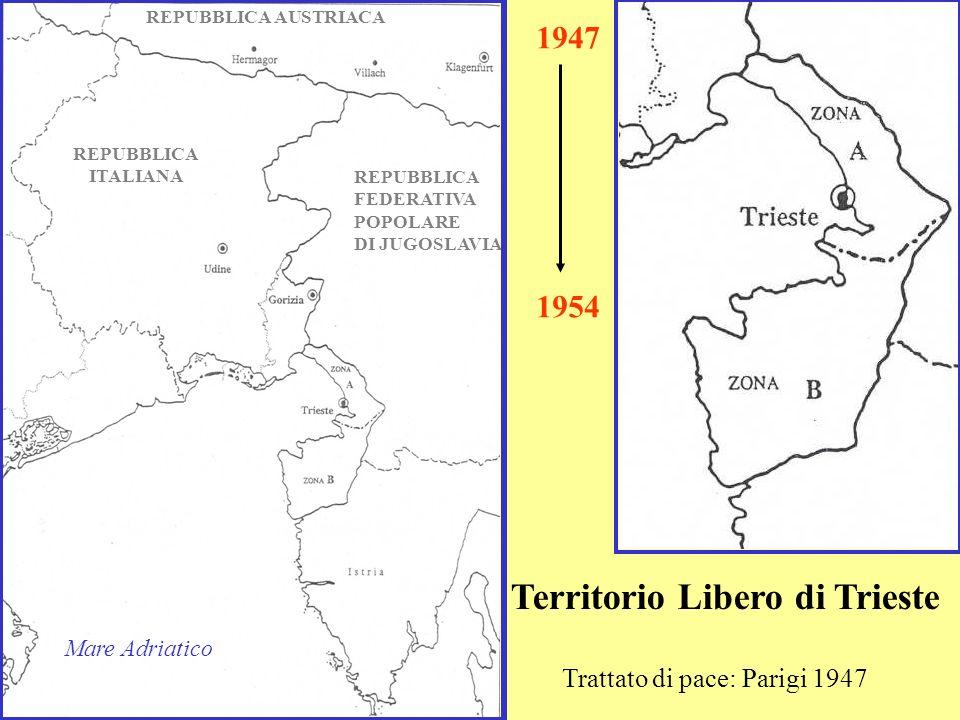 Territorio Libero di Trieste