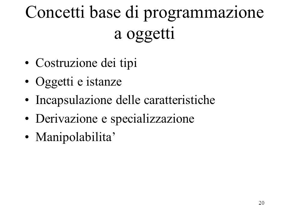 Concetti base di programmazione a oggetti