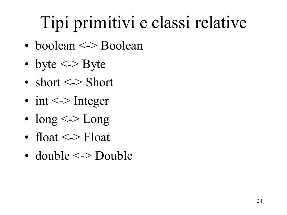 Tipi primitivi e classi relative
