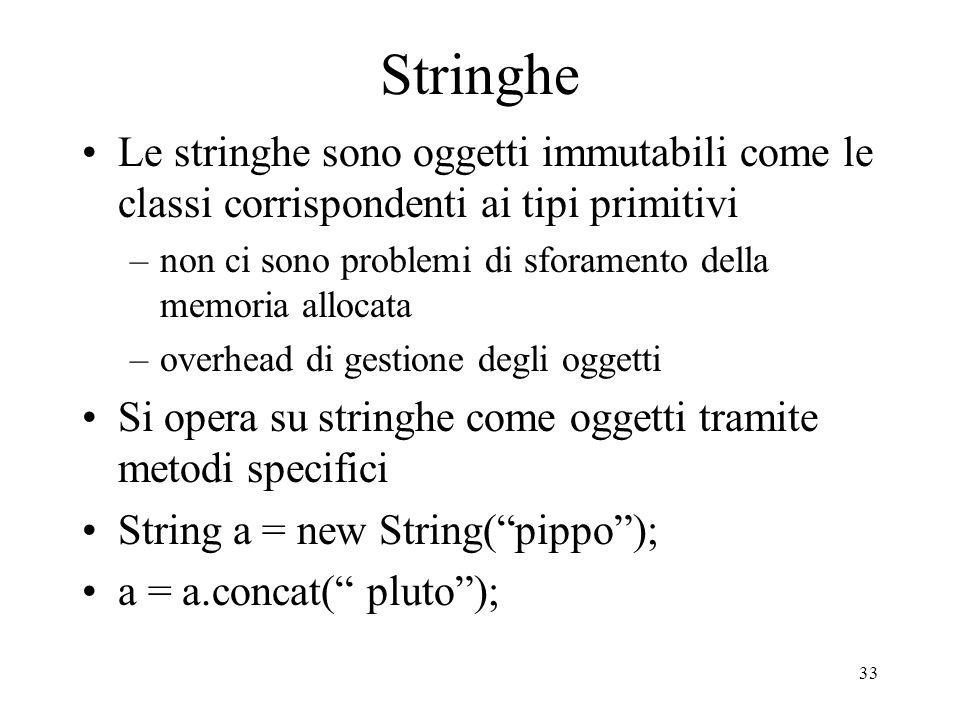 Stringhe Le stringhe sono oggetti immutabili come le classi corrispondenti ai tipi primitivi.