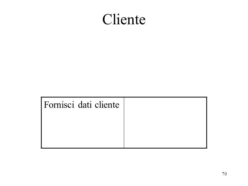 Cliente Fornisci dati cliente