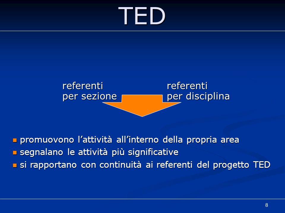 TED referenti per sezione referenti per disciplina