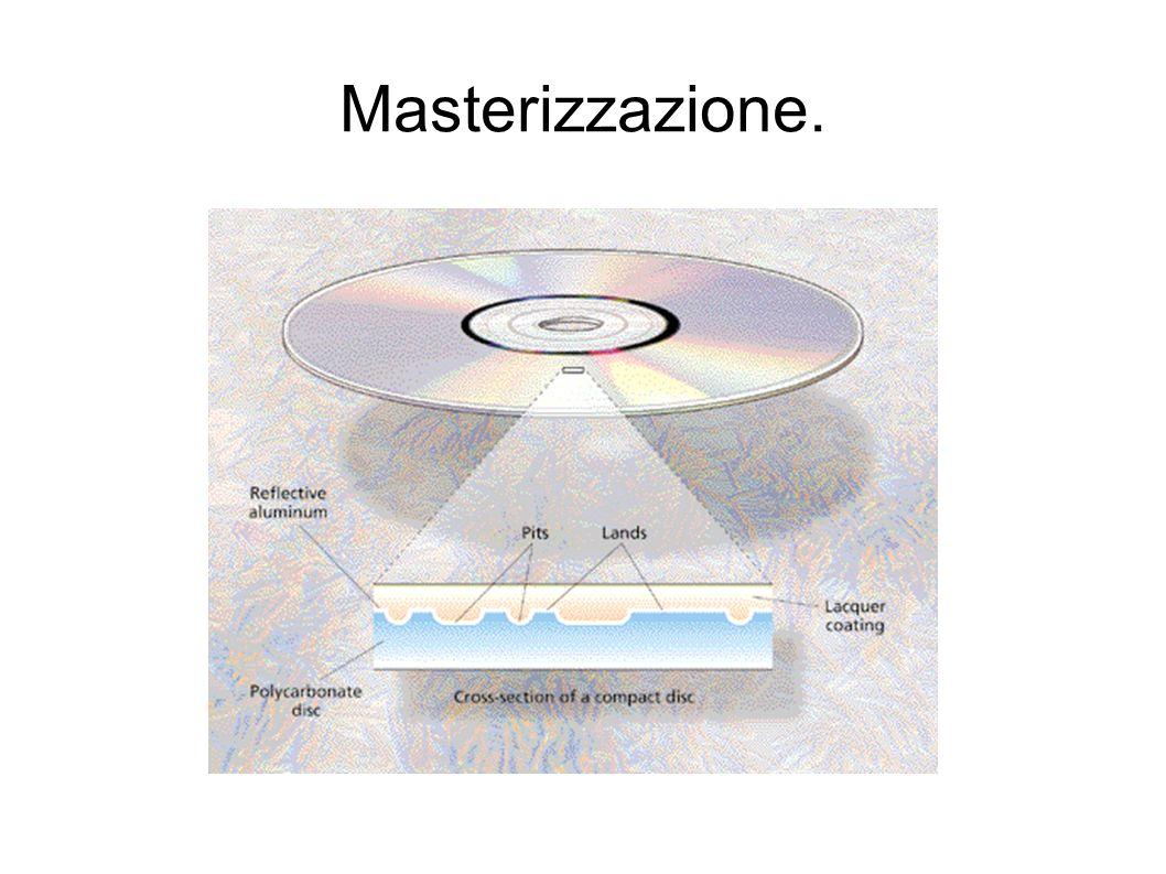 Masterizzazione.