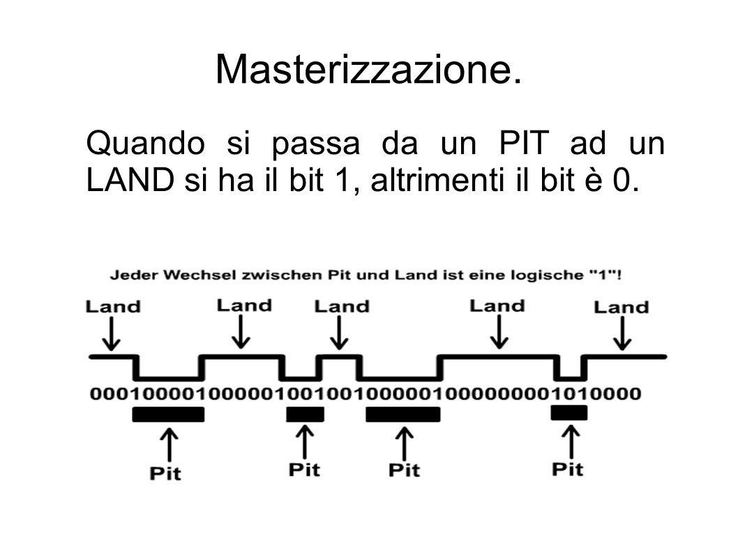 Masterizzazione. Quando si passa da un PIT ad un LAND si ha il bit 1, altrimenti il bit è 0.