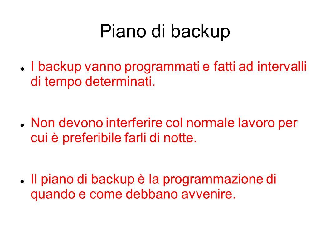 Piano di backup I backup vanno programmati e fatti ad intervalli di tempo determinati.