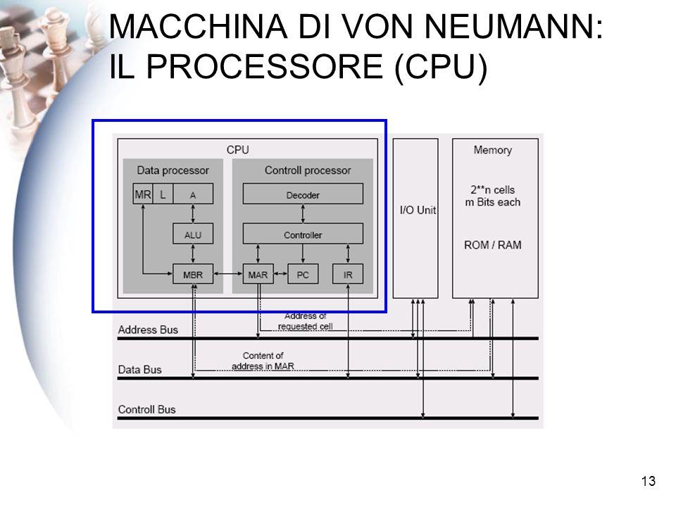 MACCHINA DI VON NEUMANN: IL PROCESSORE (CPU)
