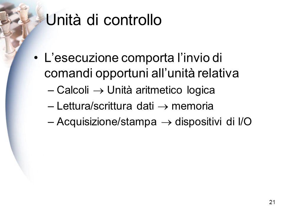 Unità di controllo L'esecuzione comporta l'invio di comandi opportuni all'unità relativa. Calcoli  Unità aritmetico logica.