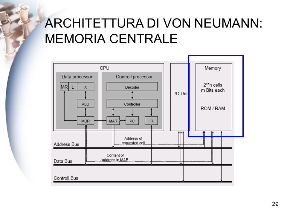 ARCHITETTURA DI VON NEUMANN: MEMORIA CENTRALE